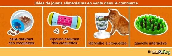 jouet-jeux-alimentaire-commerce-chat