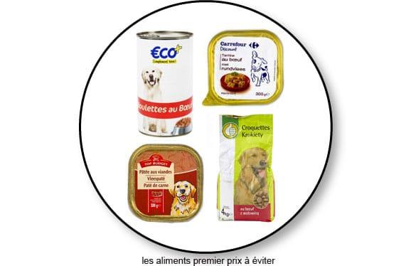 alimentation-aliment-premier-prix-chien